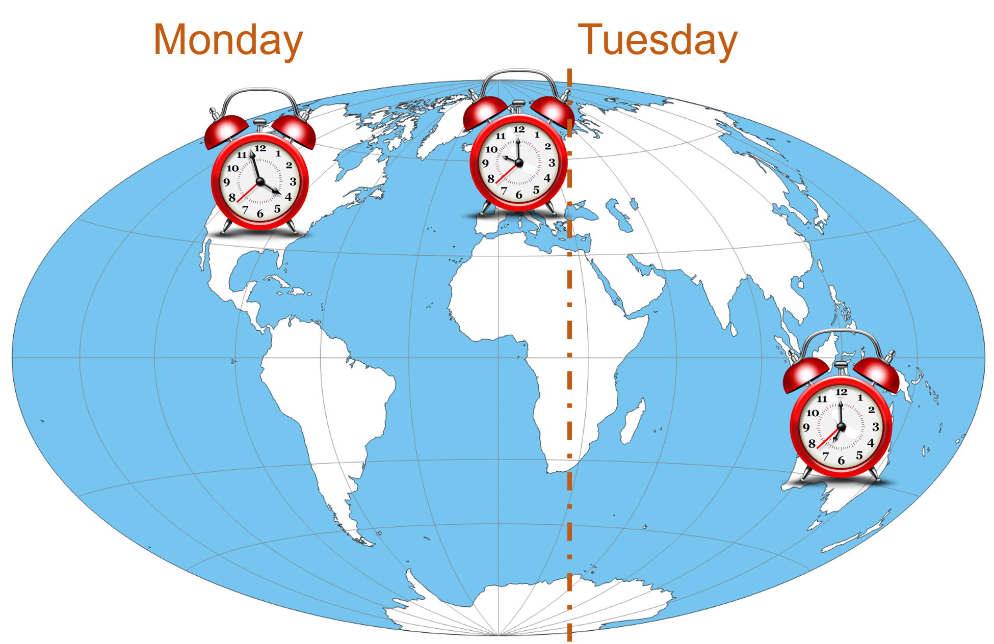 Time Zone Arbitrage in Outsourcing